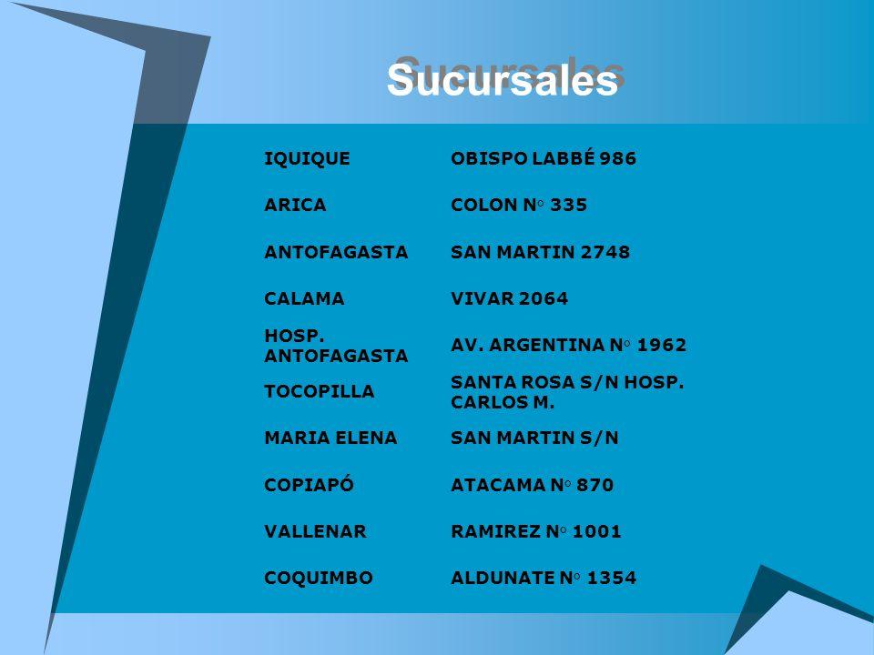 Sucursales IQUIQUEOBISPO LABBÉ 986 ARICACOLON N° 335 ANTOFAGASTASAN MARTIN 2748 CALAMAVIVAR 2064 HOSP. ANTOFAGASTA AV. ARGENTINA N° 1962 TOCOPILLA SAN