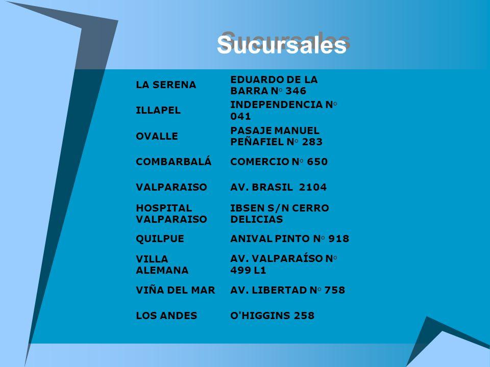 Sucursales LA SERENA EDUARDO DE LA BARRA N° 346 ILLAPEL INDEPENDENCIA N° 041 OVALLE PASAJE MANUEL PEÑAFIEL N° 283 COMBARBALÁCOMERCIO N° 650 VALPARAISO