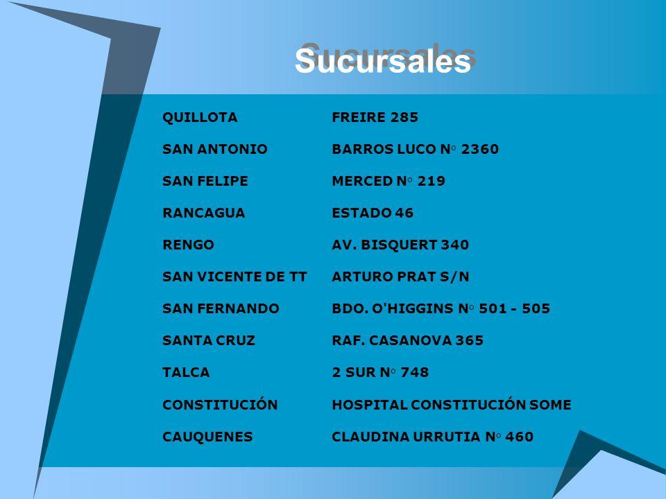 Sucursales QUILLOTAFREIRE 285 SAN ANTONIOBARROS LUCO N° 2360 SAN FELIPEMERCED N° 219 RANCAGUAESTADO 46 RENGOAV. BISQUERT 340 SAN VICENTE DE TTARTURO P