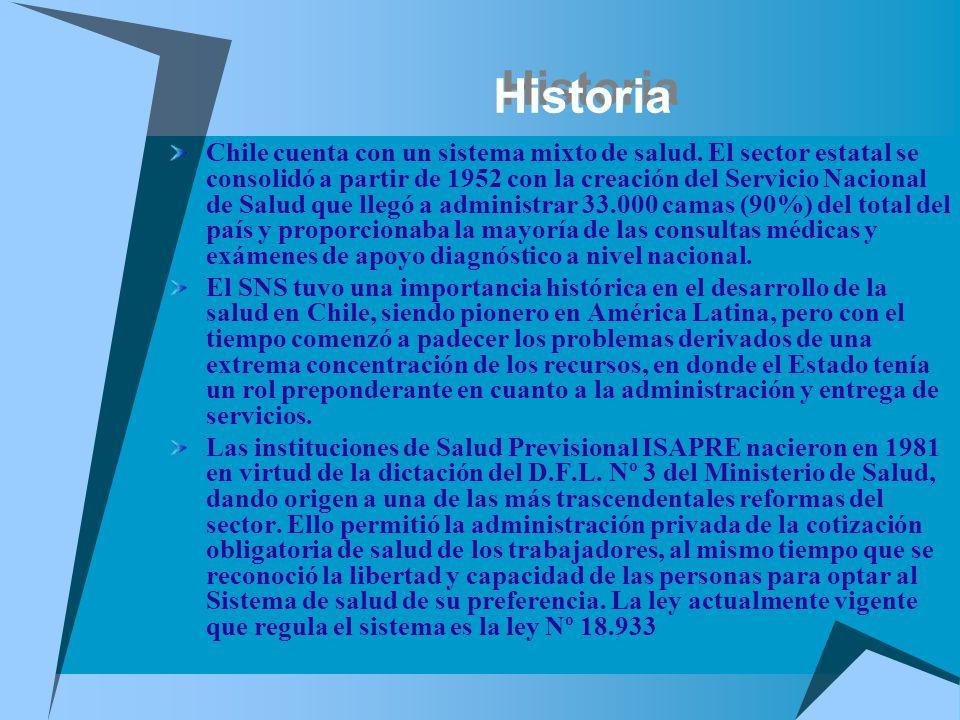 Historia Chile cuenta con un sistema mixto de salud. El sector estatal se consolidó a partir de 1952 con la creación del Servicio Nacional de Salud qu