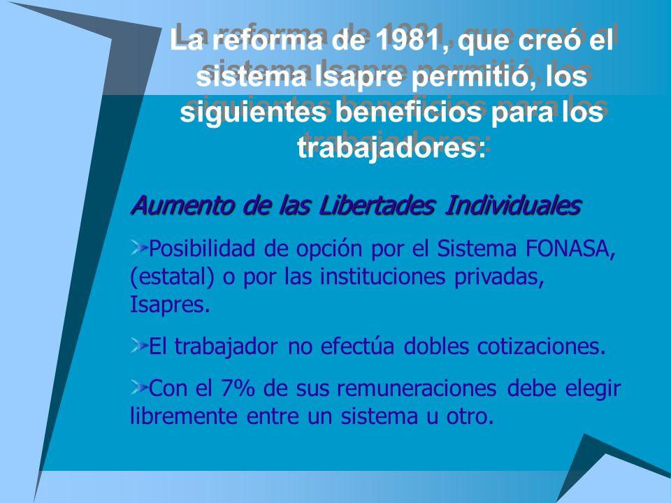 La reforma de 1981, que creó el sistema Isapre permitió, los siguientes beneficios para los trabajadores: Aumento de las Libertades Individuales Posib