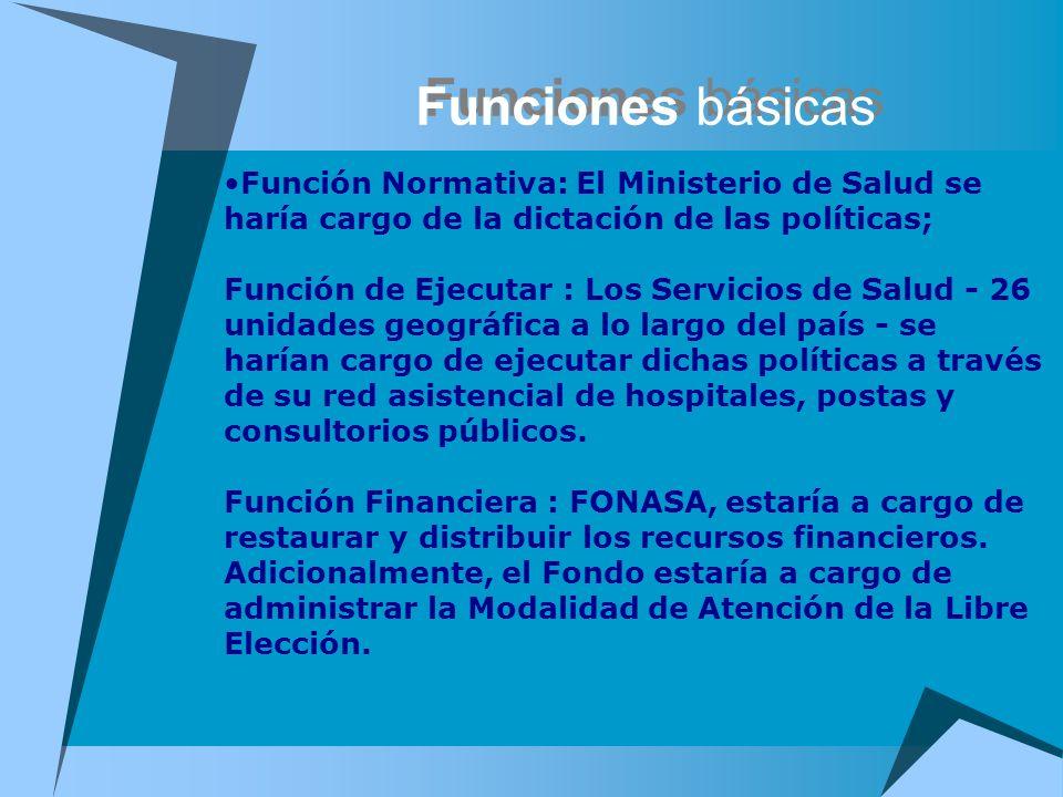 Funciones básicas Función Normativa: El Ministerio de Salud se haría cargo de la dictación de las políticas; Función de Ejecutar : Los Servicios de Sa