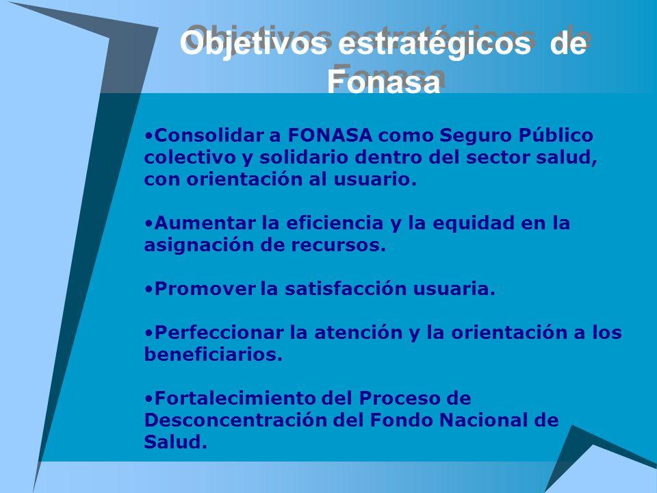 Objetivos estratégicos de Fonasa Consolidar a FONASA como Seguro Público colectivo y solidario dentro del sector salud, con orientación al usuario. Au