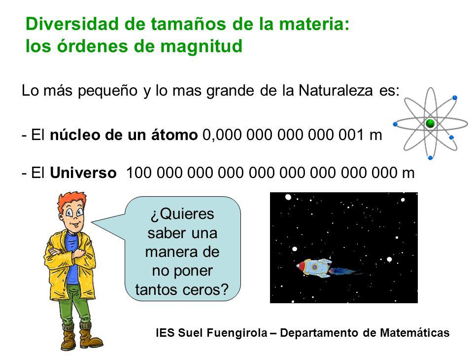 Diversidad de tamaños de la materia: los órdenes de magnitud Lo más pequeño y lo mas grande de la Naturaleza es: - El núcleo de un átomo 0,000 000 000
