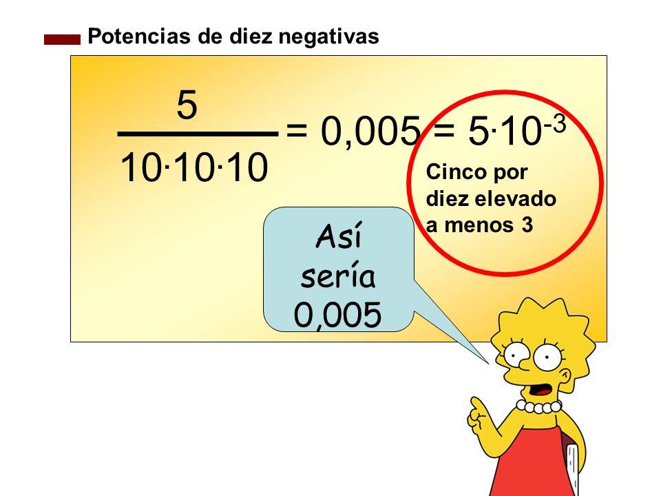 Potencias de diez negativas 10. 10. 10 = 0,005 = 5. 10 -3 5 Cinco por diez elevado a menos 3 Así sería 0,005