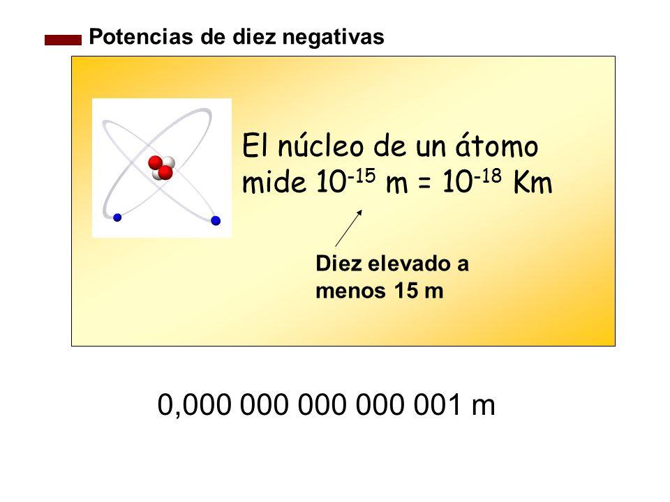 Potencias de diez negativas El núcleo de un átomo mide 10 -15 m = 10 -18 Km Diez elevado a menos 15 m 0,000 000 000 000 001 m