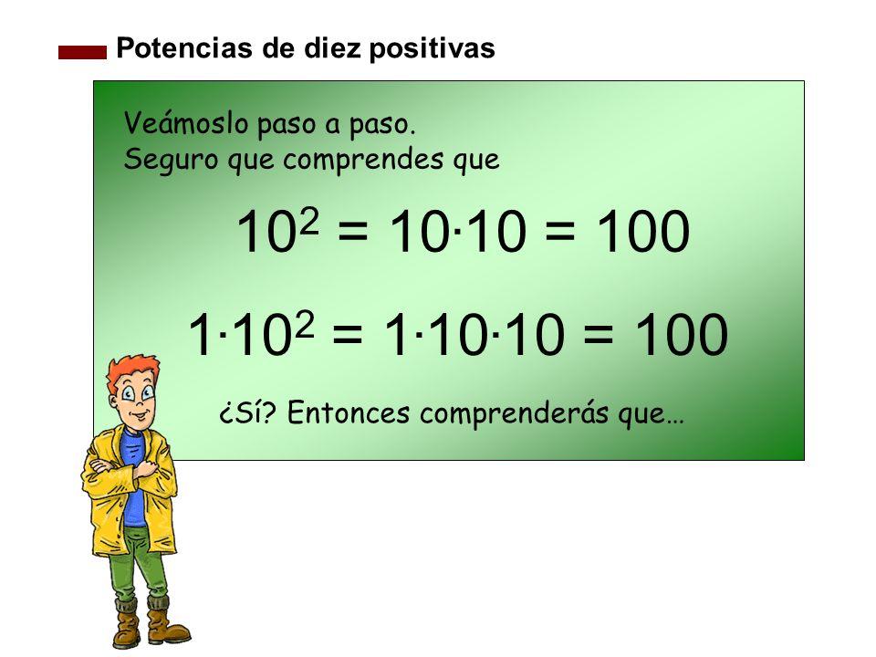 Potencias de diez positivas 10 2 = 10. 10 = 100 1. 10 2 = 1. 10. 10 = 100 Veámoslo paso a paso. Seguro que comprendes que ¿Sí? Entonces comprenderás q