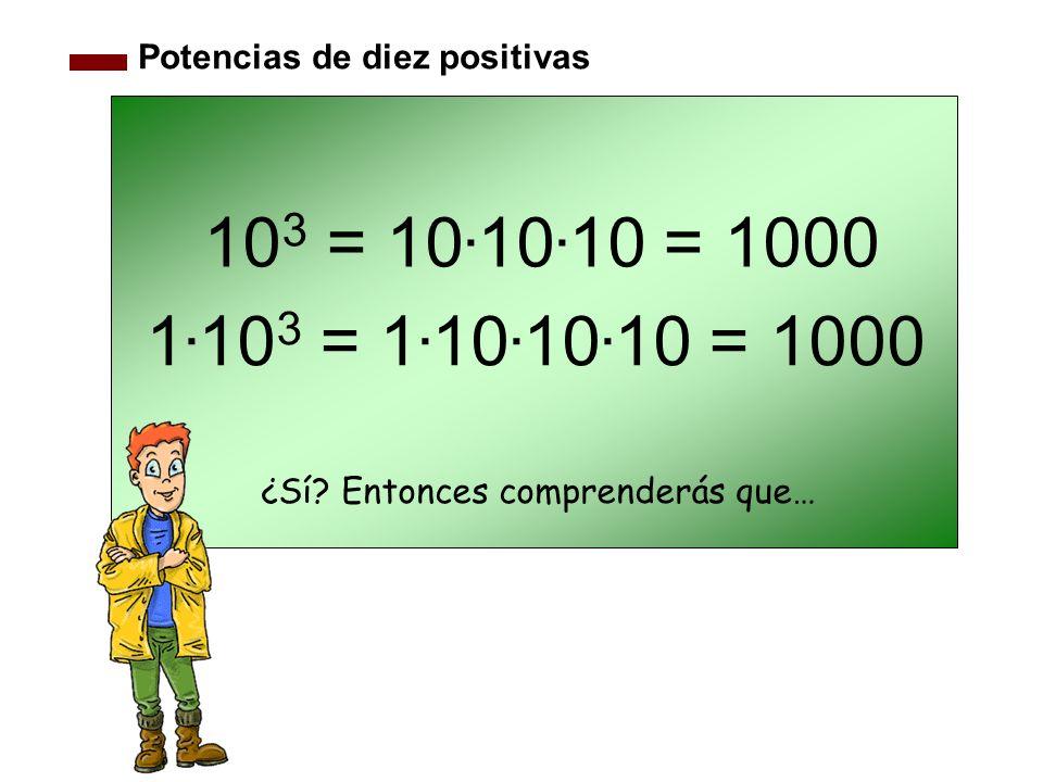 Potencias de diez positivas 10 3 = 10. 10. 10 = 1000 1. 10 3 = 1. 10. 10. 10 = 1000 ¿Sí? Entonces comprenderás que…