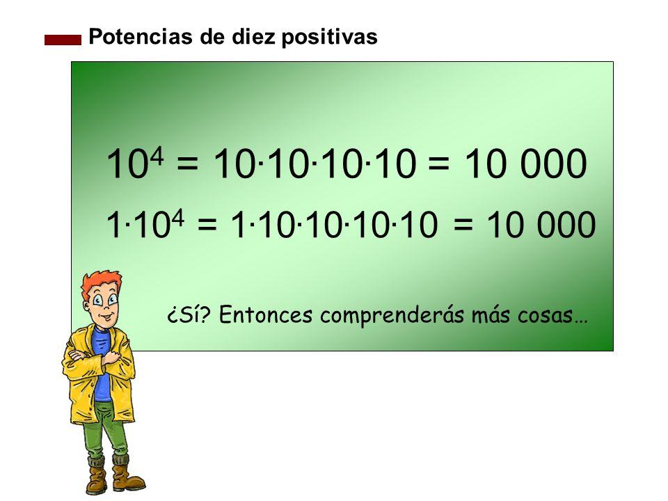 Potencias de diez positivas 10 4 = 10. 10. 10. 10 = 10 000 1. 10 4 = 1. 10. 10. 10. 10 = 10 000 ¿Sí? Entonces comprenderás más cosas…
