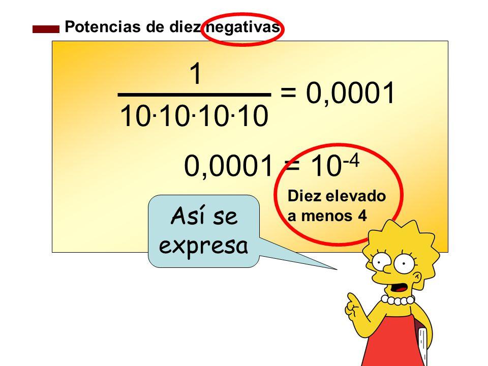 Potencias de diez negativas 10. 10. 10. 10 = 0,0001 1 0,0001 = 10 -4 Diez elevado a menos 4 Así se expresa