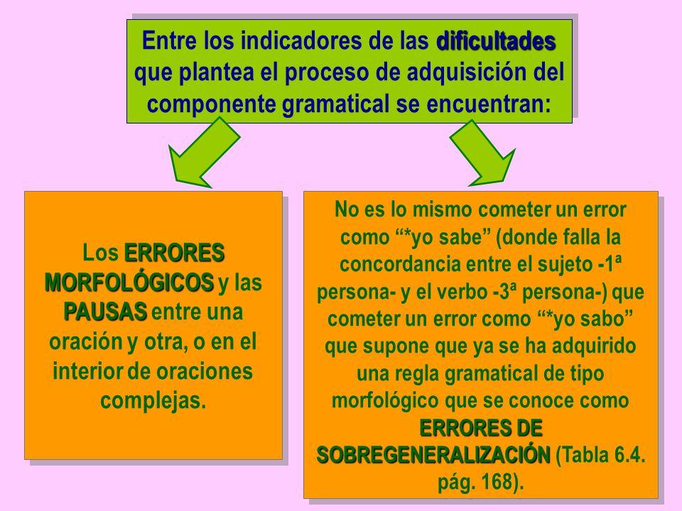dificultades Entre los indicadores de las dificultades que plantea el proceso de adquisición del componente gramatical se encuentran: ERRORES DE SOBREGENERALIZACIÓN No es lo mismo cometer un error como *yo sabe (donde falla la concordancia entre el sujeto -1ª persona- y el verbo -3ª persona-) que cometer un error como *yo sabo que supone que ya se ha adquirido una regla gramatical de tipo morfológico que se conoce como ERRORES DE SOBREGENERALIZACIÓN (Tabla 6.4.