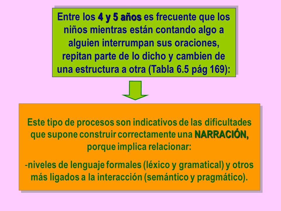 4 y 5 años Entre los 4 y 5 años es frecuente que los niños mientras están contando algo a alguien interrumpan sus oraciones, repitan parte de lo dicho y cambien de una estructura a otra (Tabla 6.5 pág 169): NARRACIÓN, Este tipo de procesos son indicativos de las dificultades que supone construir correctamente una NARRACIÓN, porque implica relacionar: - niveles de lenguaje formales (léxico y gramatical) y otros más ligados a la interacción (semántico y pragmático).