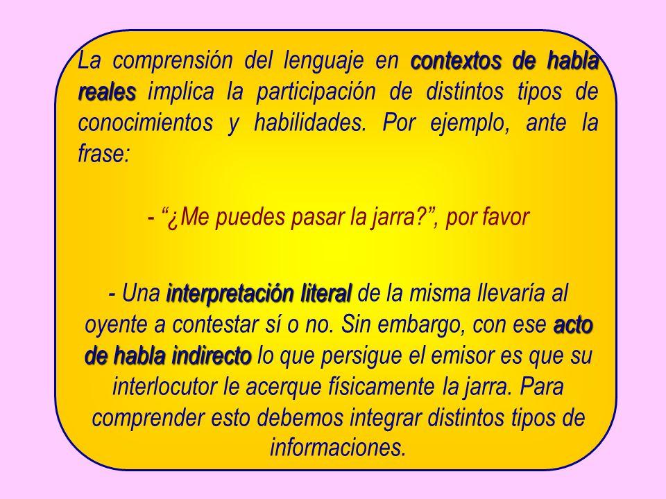 contextos de habla reales La comprensión del lenguaje en contextos de habla reales implica la participación de distintos tipos de conocimientos y habi