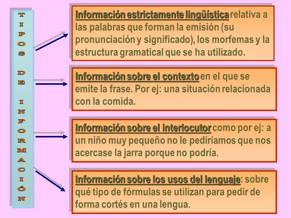 Información estrictamente lingüística Información estrictamente lingüística relativa a las palabras que forman la emisión (su pronunciación y signific