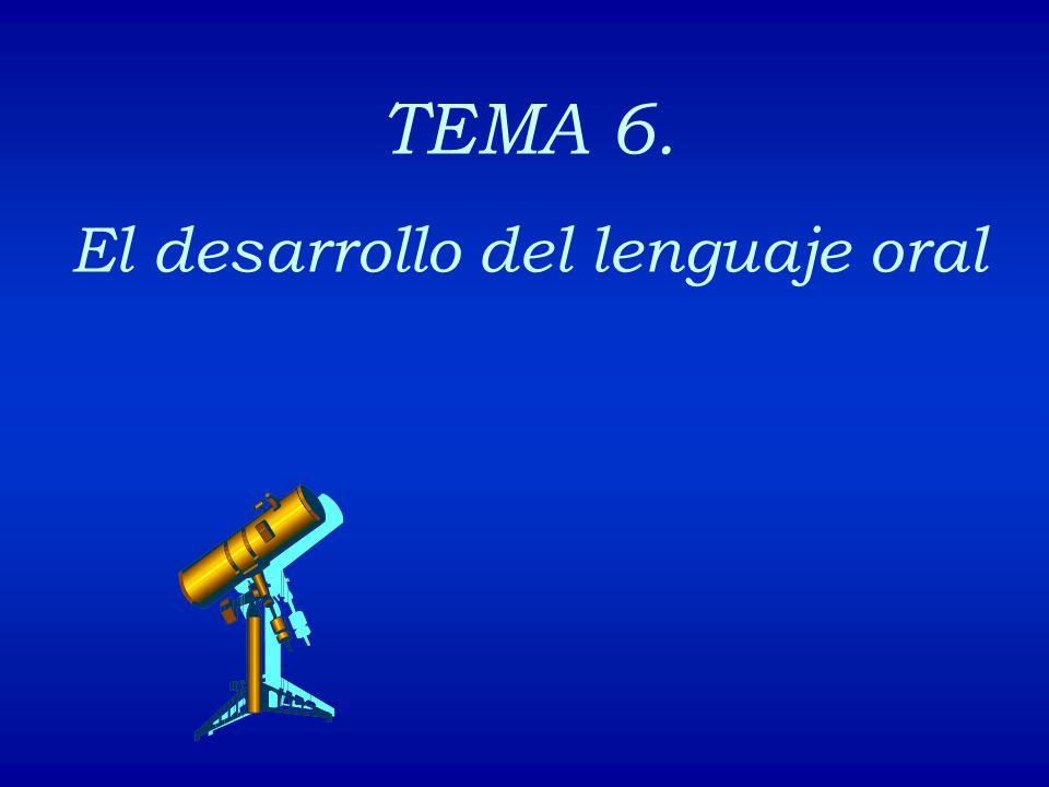 Esquema-resumen Objetivos Introducción 1.- El desarrollo de la forma del lenguaje durante la primera infancia 1.1.