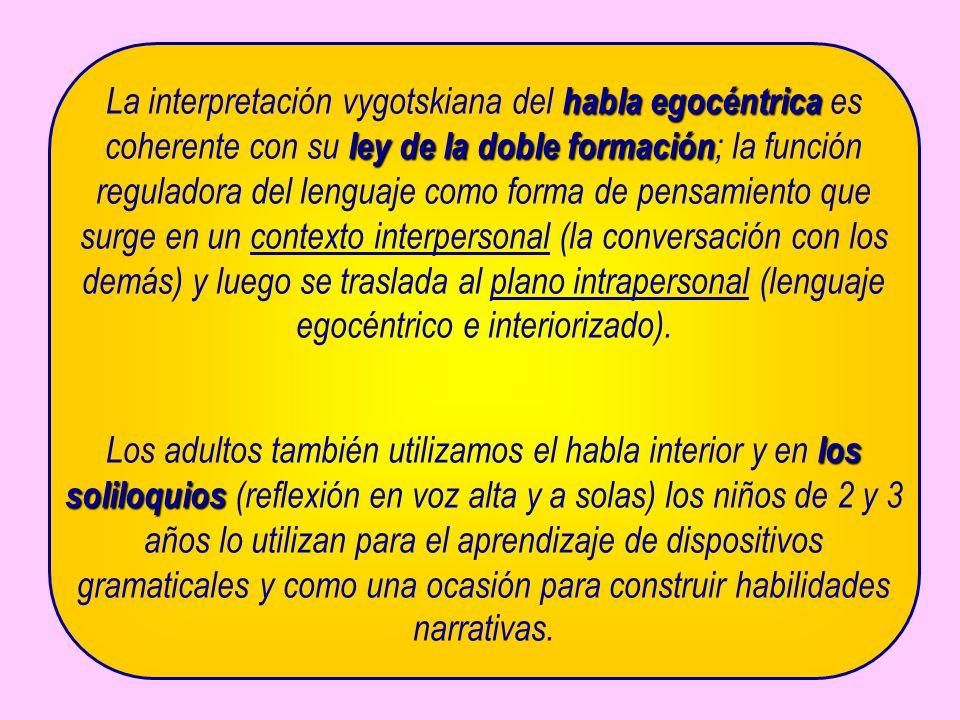 habla egocéntrica ley de la doble formación La interpretación vygotskiana del habla egocéntrica es coherente con su ley de la doble formación ; la fun