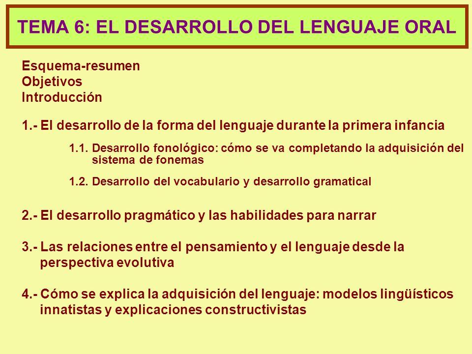 Esquema-resumen Objetivos Introducción 1.- El desarrollo de la forma del lenguaje durante la primera infancia 1.1. Desarrollo fonológico: cómo se va c