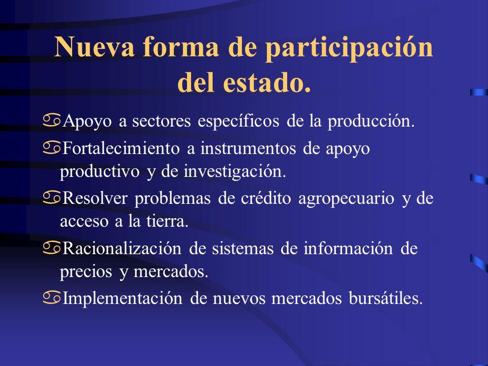 Nueva forma de participación del estado. Apoyo a sectores específicos de la producción. Fortalecimiento a instrumentos de apoyo productivo y de invest