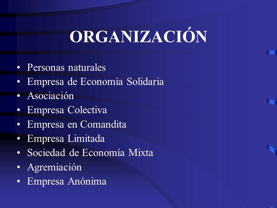 ORGANIZACIÓN Personas naturales Empresa de Economía Solidaria Asociación Empresa Colectiva Empresa en Comandita Empresa Limitada Sociedad de Economía
