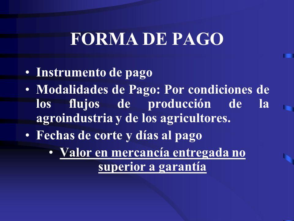 FORMA DE PAGO Instrumento de pago Modalidades de Pago: Por condiciones de los flujos de producción de la agroindustria y de los agricultores. Fechas d