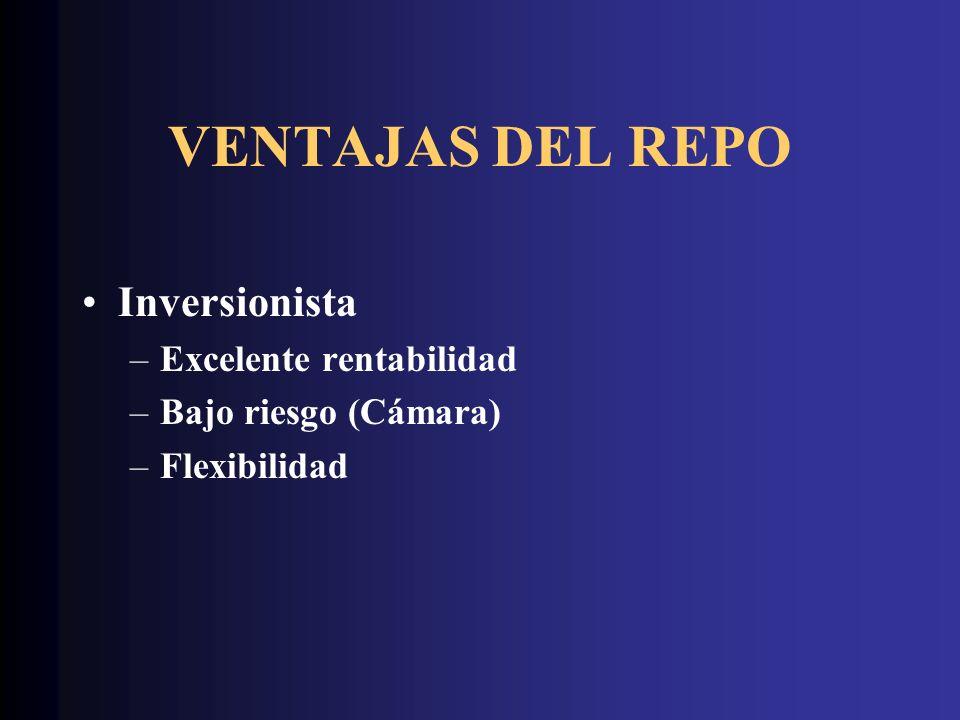 Inversionista –Excelente rentabilidad –Bajo riesgo (Cámara) –Flexibilidad VENTAJAS DEL REPO