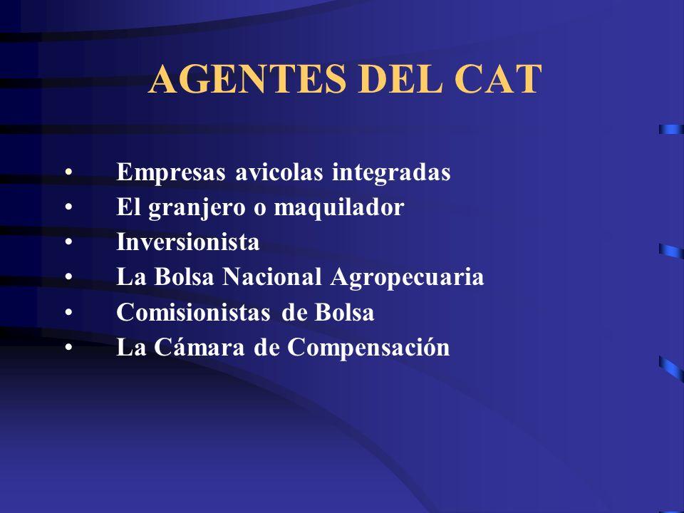AGENTES DEL CAT Empresas avicolas integradas El granjero o maquilador Inversionista La Bolsa Nacional Agropecuaria Comisionistas de Bolsa La Cámara de
