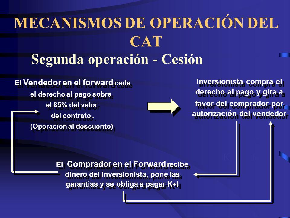 MECANISMOS DE OPERACIÓN DEL CAT Segunda operación - Cesión El Vendedor en el forward cede el derecho al pago sobre el 85% del valor del contrato. (Ope