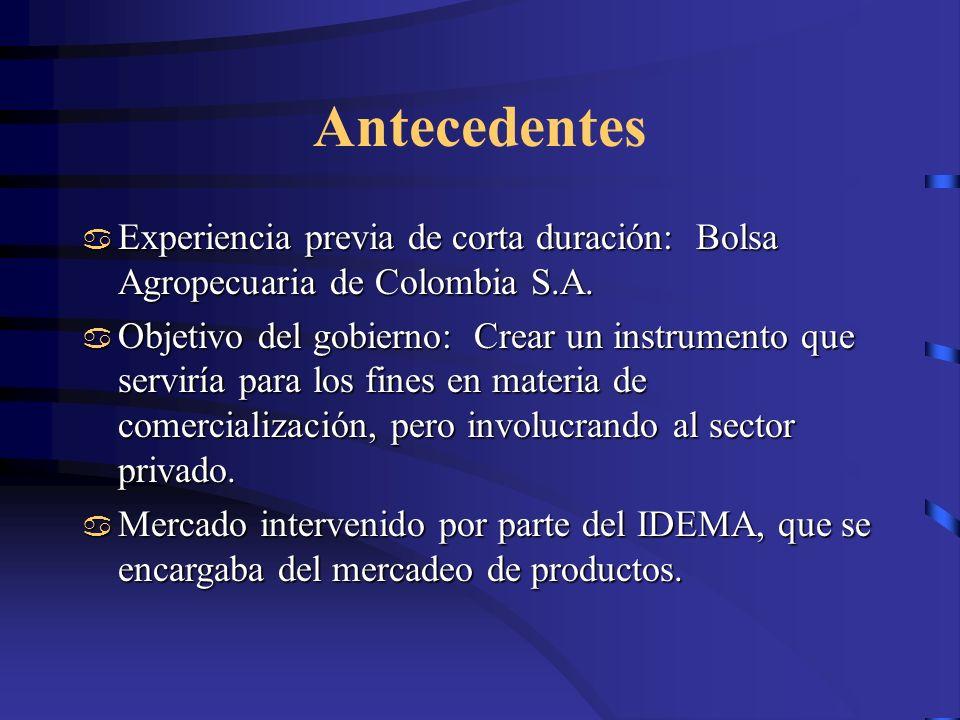Antecedentes Experiencia previa de corta duración: Bolsa Agropecuaria de Colombia S.A. Experiencia previa de corta duración: Bolsa Agropecuaria de Col