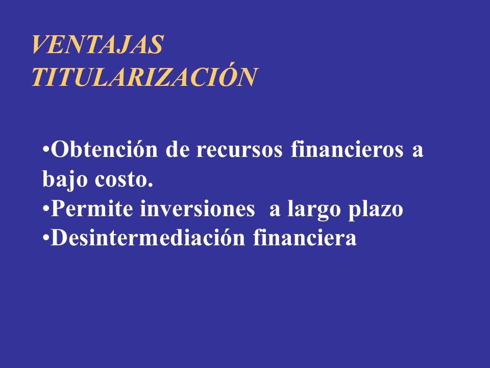 VENTAJAS TITULARIZACIÓN Obtención de recursos financieros a bajo costo. Permite inversiones a largo plazo Desintermediación financiera