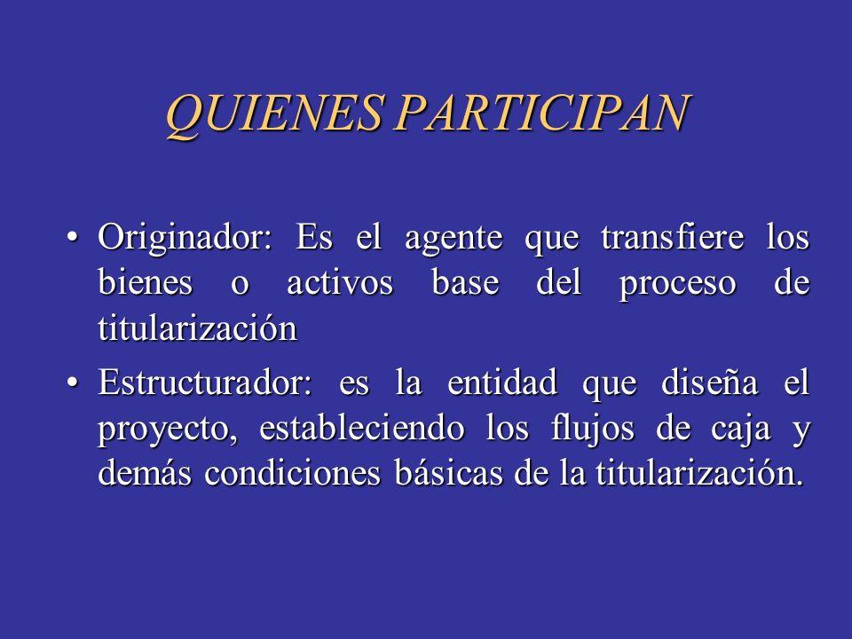 QUIENES PARTICIPAN Originador: Es el agente que transfiere los bienes o activos base del proceso de titularizaciónOriginador: Es el agente que transfi