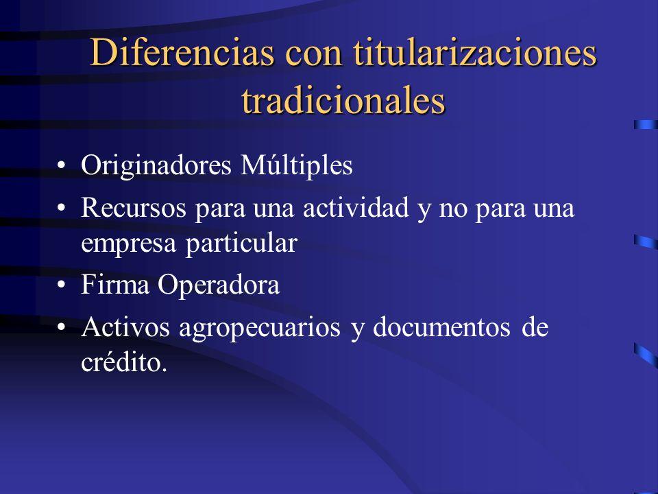 Diferencias con titularizaciones tradicionales Originadores Múltiples Recursos para una actividad y no para una empresa particular Firma Operadora Act