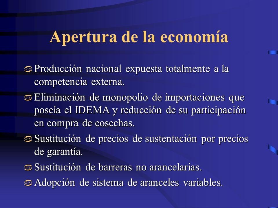 Apertura de la economía Producción nacional expuesta totalmente a la competencia externa. Producción nacional expuesta totalmente a la competencia ext