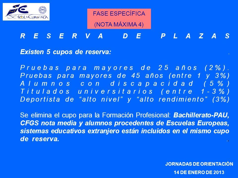RESERVA DE PLAZAS Existen 5 cupos de reserva:. Pruebas para mayores de 25 años (2%).