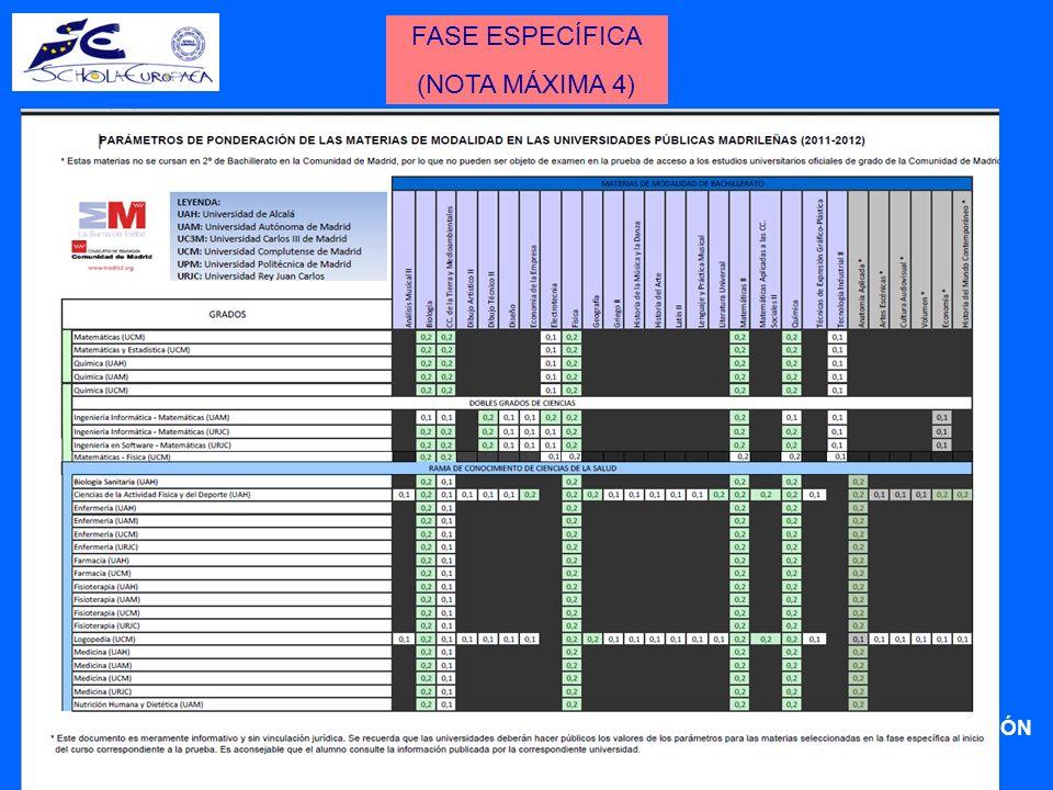 JORNADAS DE ORIENTACIÓN 14 DE ENERO DE 2013 FASE ESPECÍFICA (NOTA MÁXIMA 4)