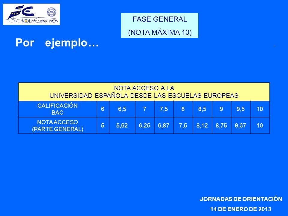 Por ejemplo…. JORNADAS DE ORIENTACIÓN 14 DE ENERO DE 2013 NOTA ACCESO A LA UNIVERSIDAD ESPAÑOLA DESDE LAS ESCUELAS EUROPEAS CALIFICACIÓN BAC 66,577,58