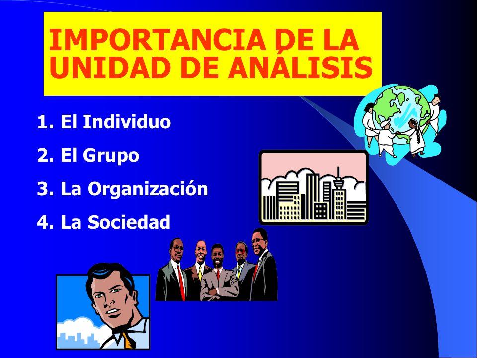IMPORTANCIA DE LA UNIDAD DE ANÁLISIS 1.El Individuo 2.El Grupo 3.La Organización 4.La Sociedad