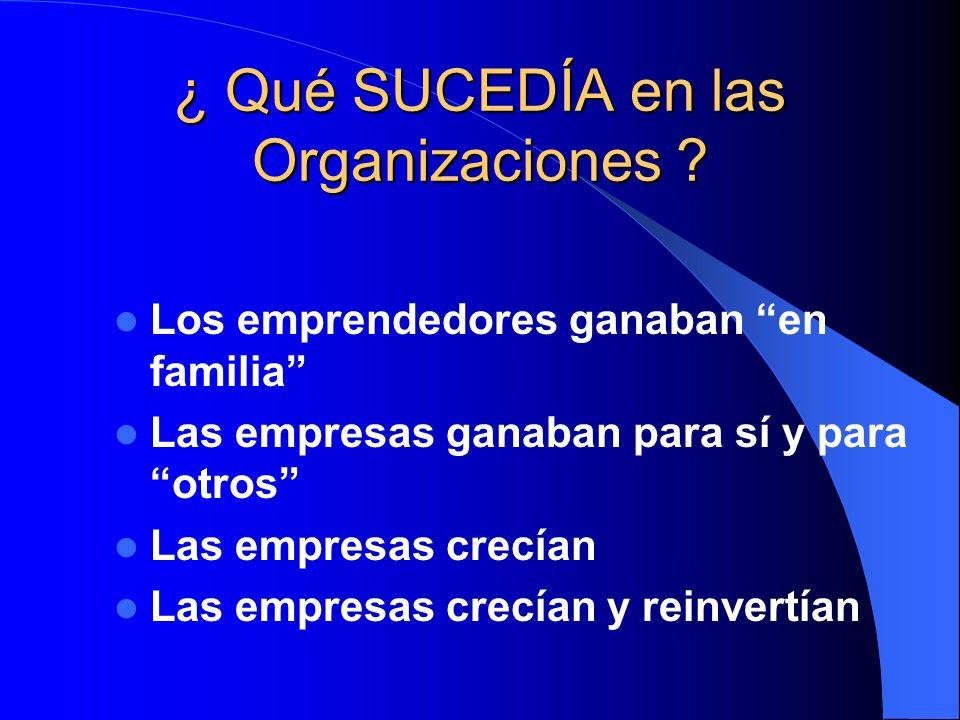 ¿ Qué SUCEDÍA en las Organizaciones ? Los emprendedores ganaban en familia Las empresas ganaban para sí y para otros Las empresas crecían Las empresas