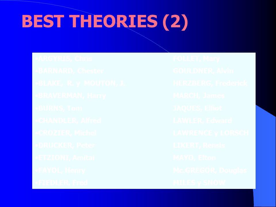 BEST THEORIES (2) ARGYRIS, ChrisFOLLET, Mary BARNARD, ChesterGOULDNER, Alvin BLAKE, R. y MOUTON, J.HERZBERG, Frederick BRAVERMAN, HarryMARCH, James BU