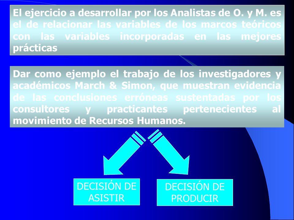 El ejercicio a desarrollar por los Analistas de O. y M. es el de relacionar las variables de los marcos teóricos con las variables incorporadas en las