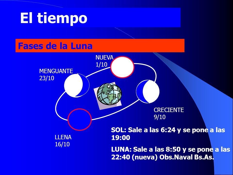 El tiempo Fases de la Luna MENGUANTE 23/10 NUEVA 1/10 LLENA 16/10 CRECIENTE 9/10 SOL: Sale a las 6:24 y se pone a las 19:00 LUNA: Sale a las 8:50 y se