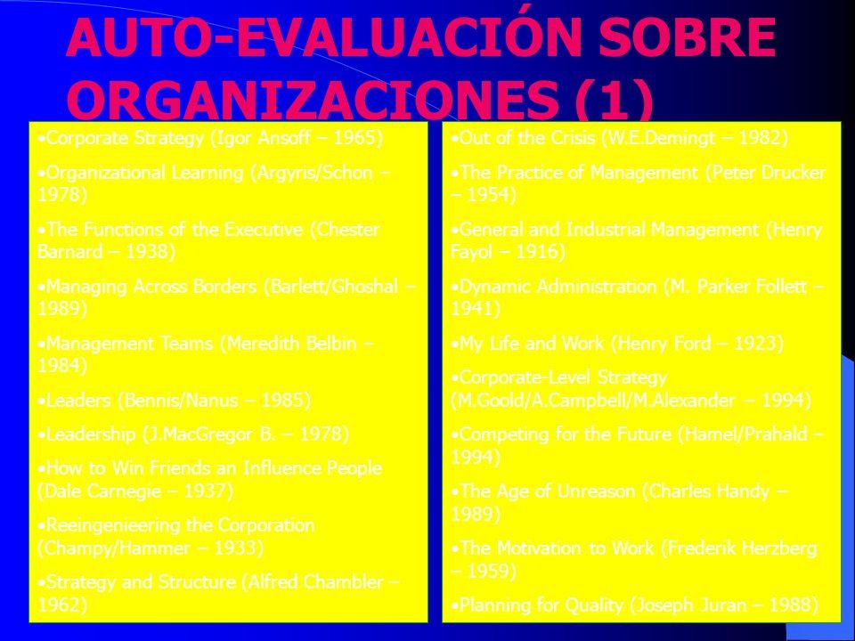 AUTO-EVALUACIÓN SOBRE ORGANIZACIONES (1) Corporate Strategy (Igor Ansoff – 1965) Organizational Learning (Argyris/Schon – 1978) The Functions of the E
