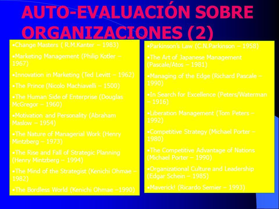 AUTO-EVALUACIÓN SOBRE ORGANIZACIONES (2) Change Masters ( R.M.Kanter – 1983) Marketing Management (Philip Kotler – 1967) Innovation in Marketing (Ted