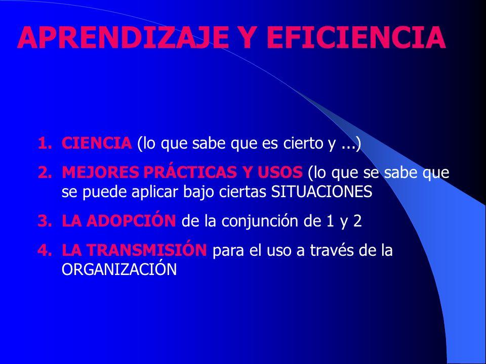 APRENDIZAJE Y EFICIENCIA 1.CIENCIA (lo que sabe que es cierto y...) 2.MEJORES PRÁCTICAS Y USOS (lo que se sabe que se puede aplicar bajo ciertas SITUA