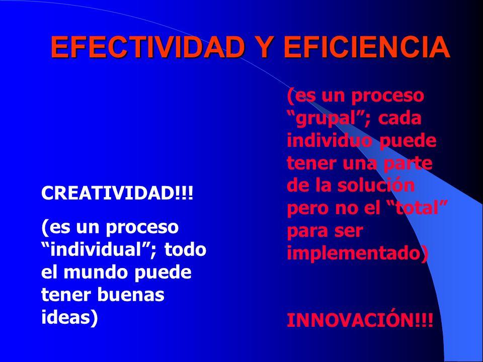 EFECTIVIDAD Y EFICIENCIA CREATIVIDAD!!! (es un proceso individual; todo el mundo puede tener buenas ideas) (es un proceso grupal; cada individuo puede