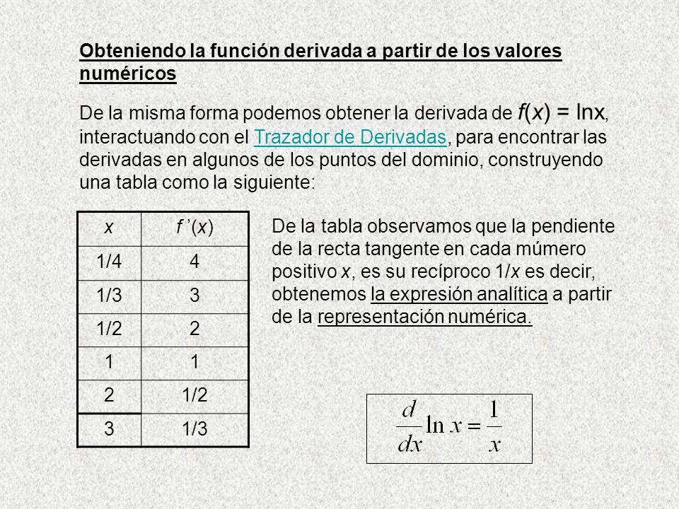 Obteniendo la función derivada a partir de los valores numéricos De la misma forma podemos obtener la derivada de f(x) = lnx, interactuando con el Tra