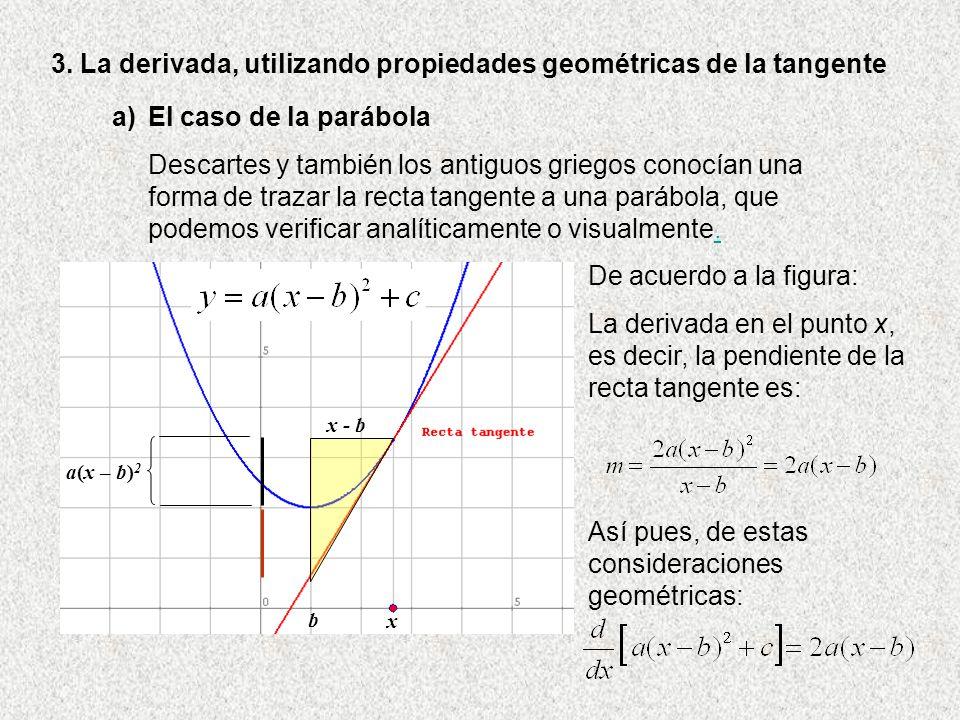 3. La derivada, utilizando propiedades geométricas de la tangente De acuerdo a la figura: La derivada en el punto x, es decir, la pendiente de la rect