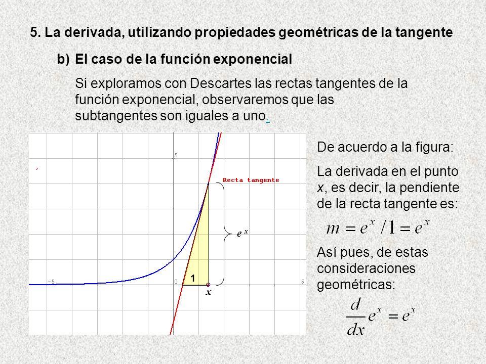 5. La derivada, utilizando propiedades geométricas de la tangente b)El caso de la función exponencial Si exploramos con Descartes las rectas tangentes