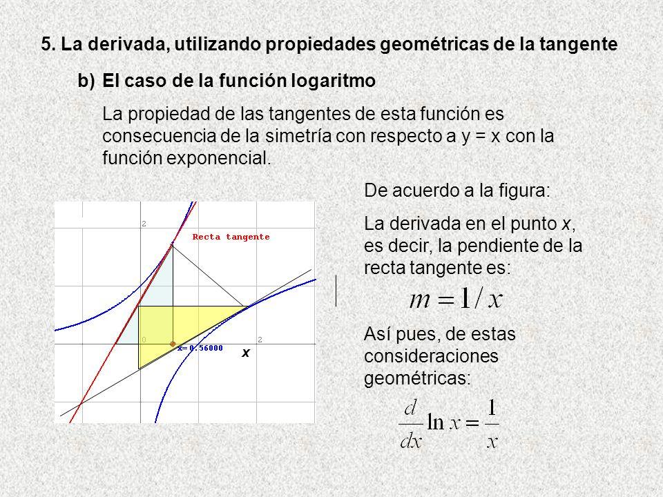 5. La derivada, utilizando propiedades geométricas de la tangente b)El caso de la función logaritmo La propiedad de las tangentes de esta función es c