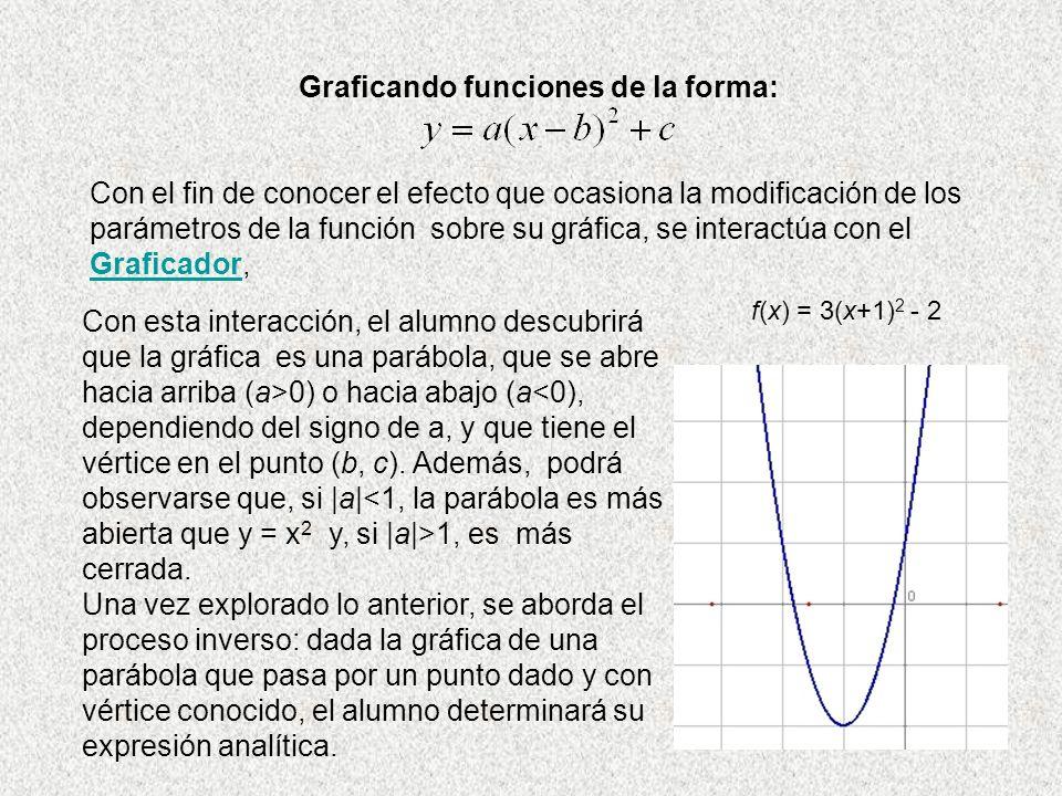 Graficando funciones de la forma: Con el fin de conocer el efecto que ocasiona la modificación de los parámetros de la función sobre su gráfica, se in
