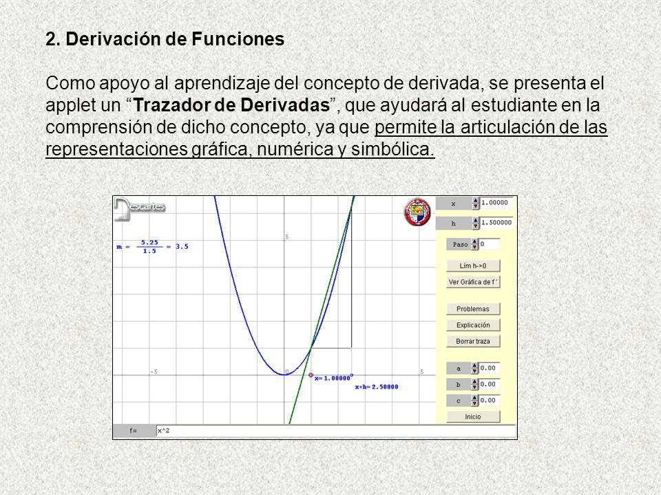 2. Derivación de Funciones Como apoyo al aprendizaje del concepto de derivada, se presenta el applet un Trazador de Derivadas, que ayudará al estudian